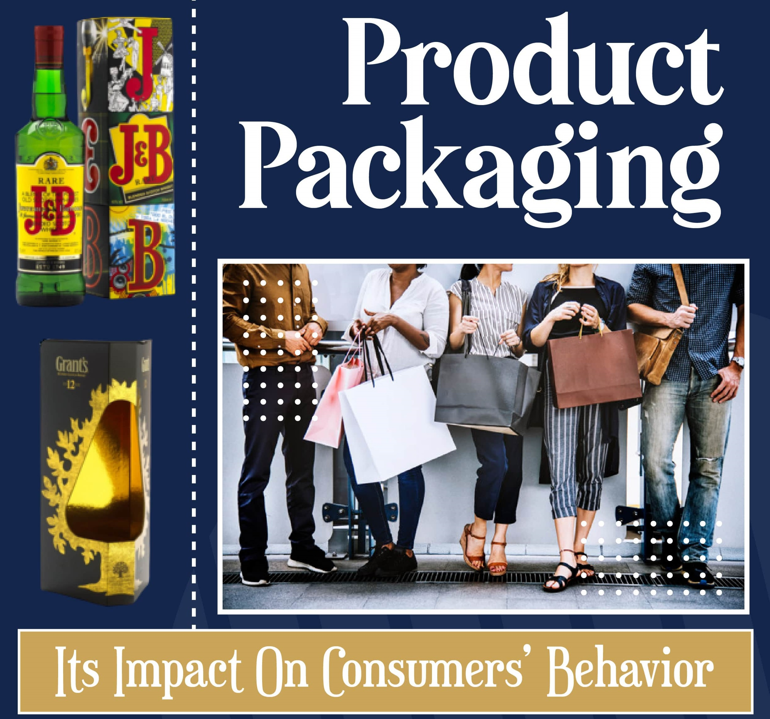 Product Packaging And Its Impact On Consumers' Behavior